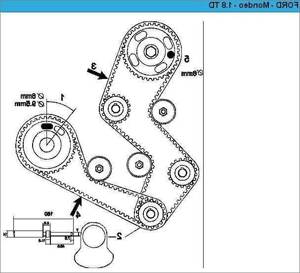 Ford mondeo 4 manual   » замена ремня привода газораспределительного механизма двигателя duratorq-tdci объемом 2,2 л