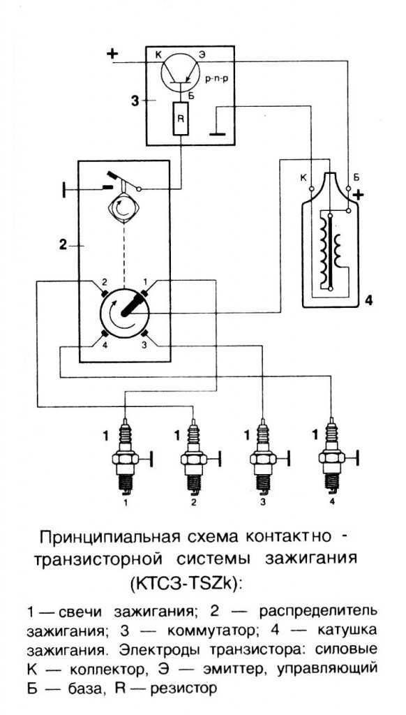 Неисправности системы зажигания: диагностика и ремонт
