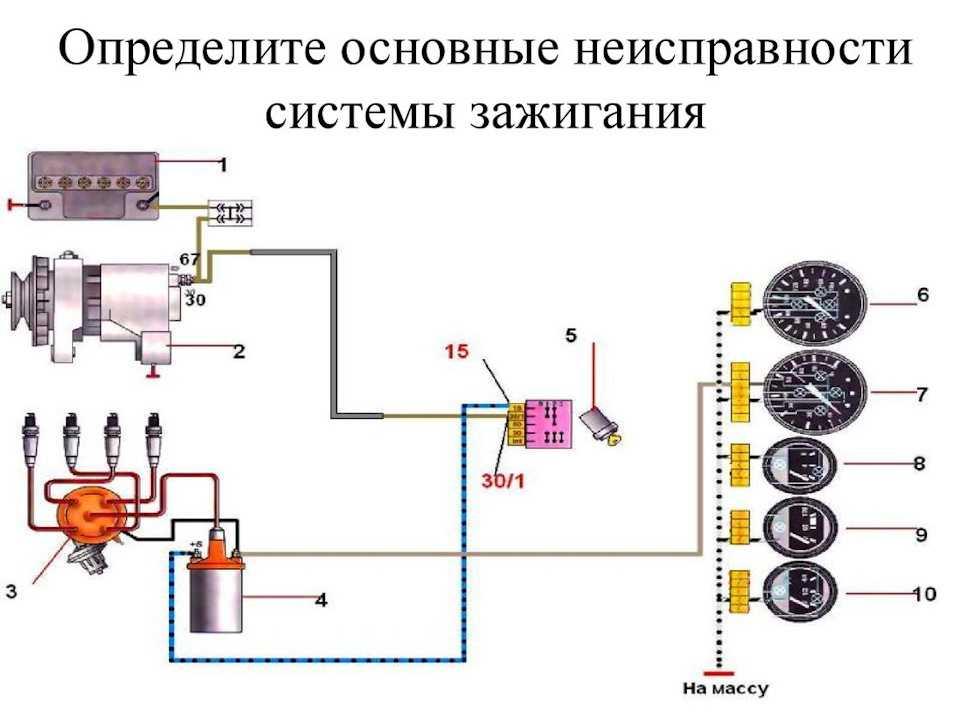 Ремонт ваз 2110 (лада) : возможные неисправности бесконтактной системы зажигания