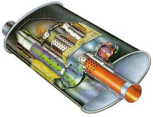 Принцип работы стартера автомобиля: устройство, схема и назначение » автоноватор