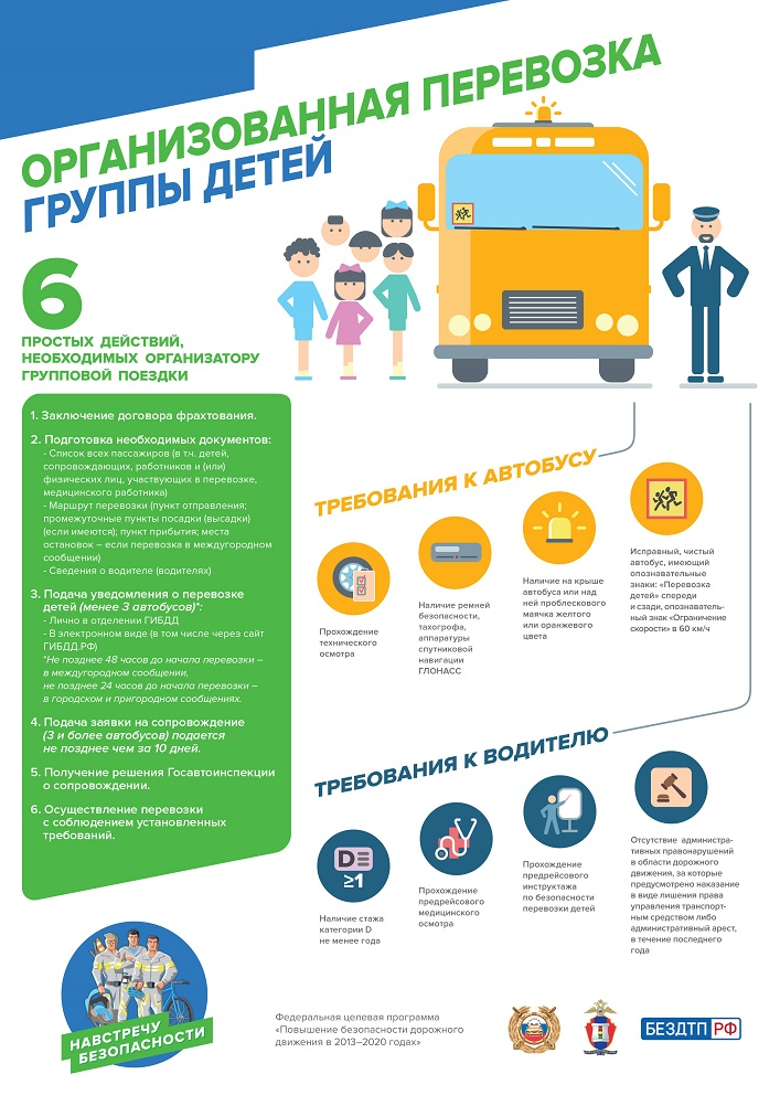 Правила перевозки детей автобусами 2021 - [ статья ]
