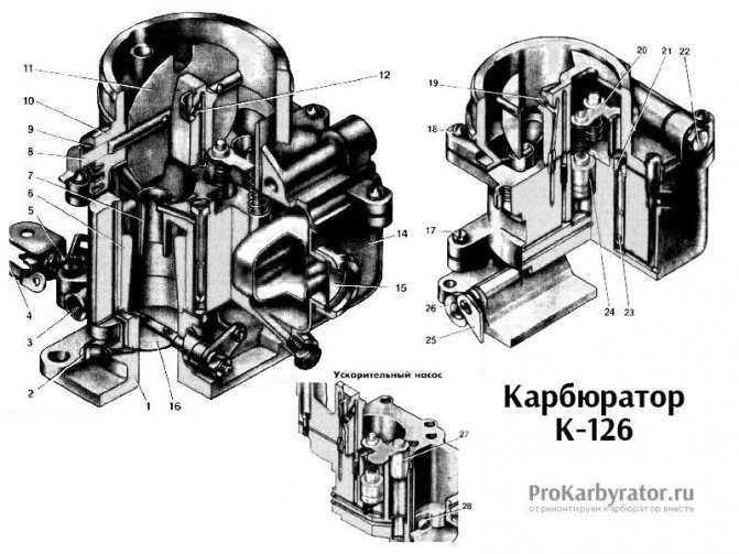 Регулировка и устройство карбюратора 126 к