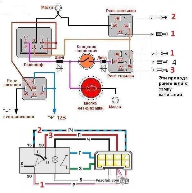 Диагностика электрики
