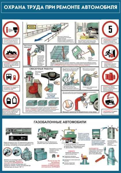 Меры безопасности при эксплуатации электродвигателей