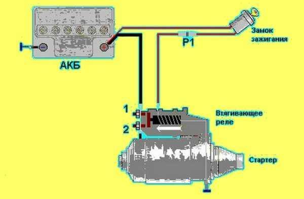 Грамотная система блокировки двигателя сигнализацией