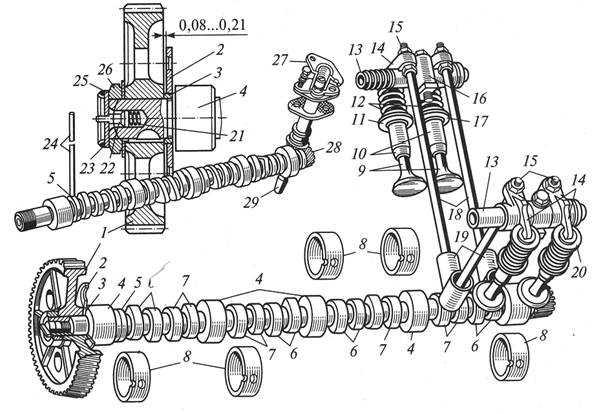 Что такое грм в автомобиле и для чего он нужен? техническое обслуживание газораспределительного механизма