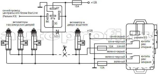 Точки подключения и карты установок сигнализации на уаз