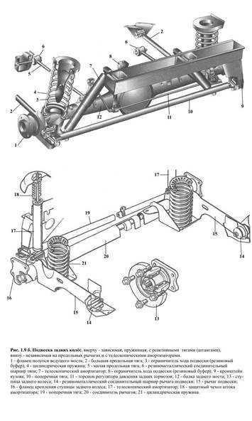 Устройство зависимой подвески авто, ее типы, отличия и обслуживание