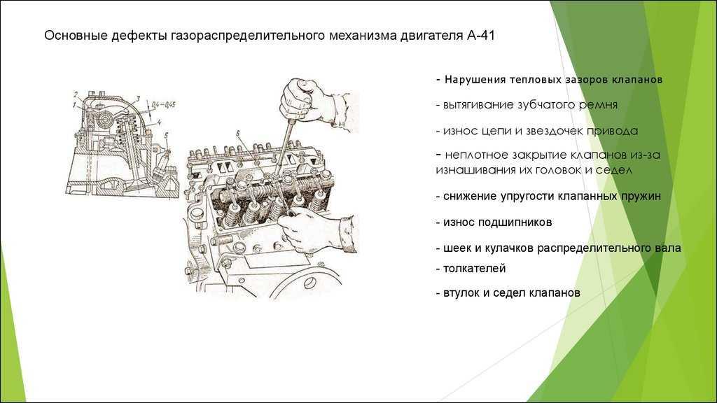 Грм, устройство, принцип работы газораспределительного мех