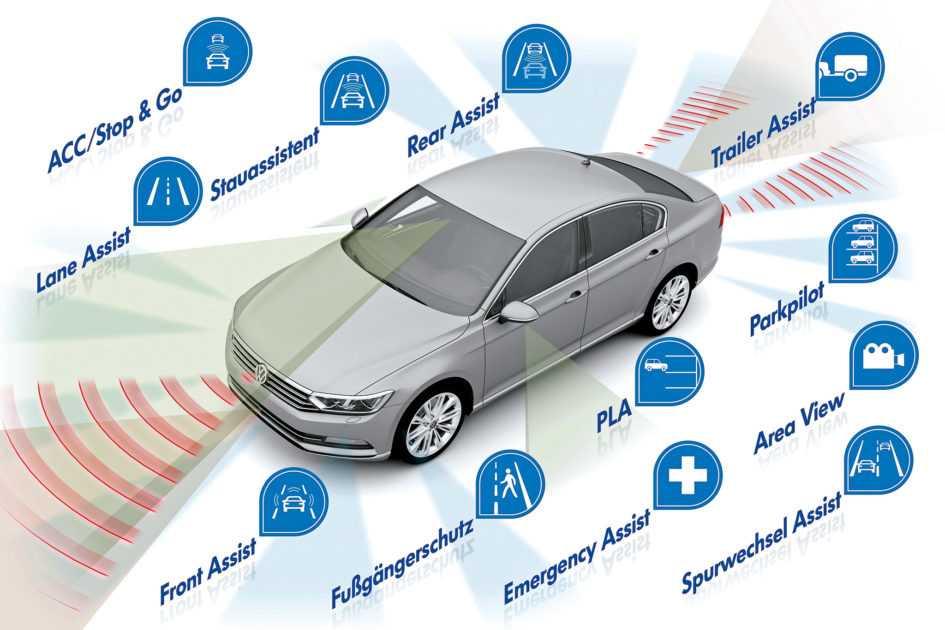 Пассивная безопасность автомобиля: что защищает водителя и пассажиров