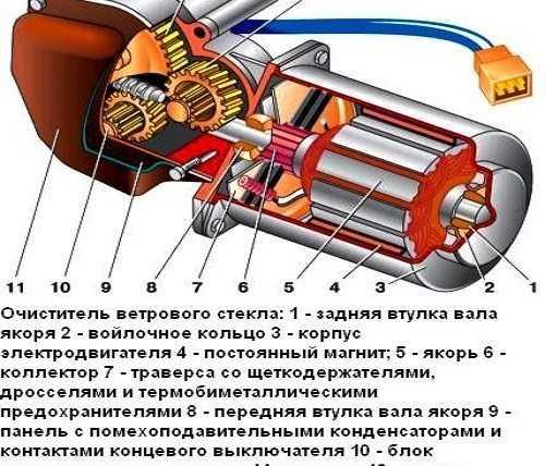Устройство стеклоочистителя и принцип работы привода, поводка (держателя щеток) и других узлов