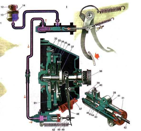 Как улучшить тормоза (вакуумник от приоры)