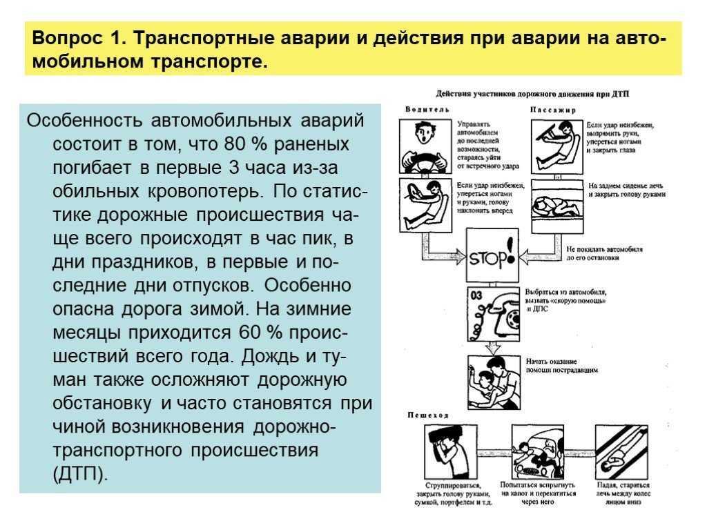 Порядок действий при дтп и правила оформления