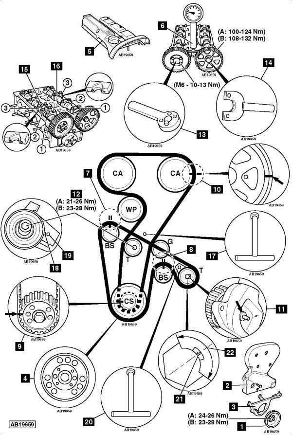 Альфа-ромео-установка ремня грм без кондукторов