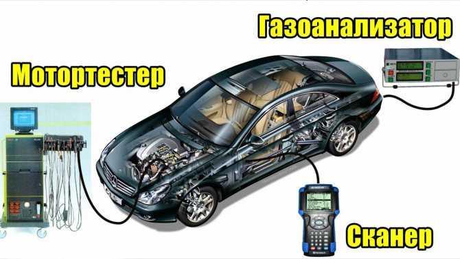 Как самому сделать диагностику двигателя автомобиля