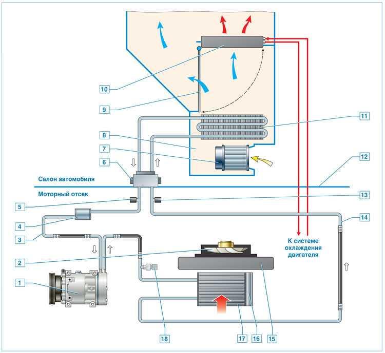 Двухконтурная система охлаждения: в чём особенность данной схемы?