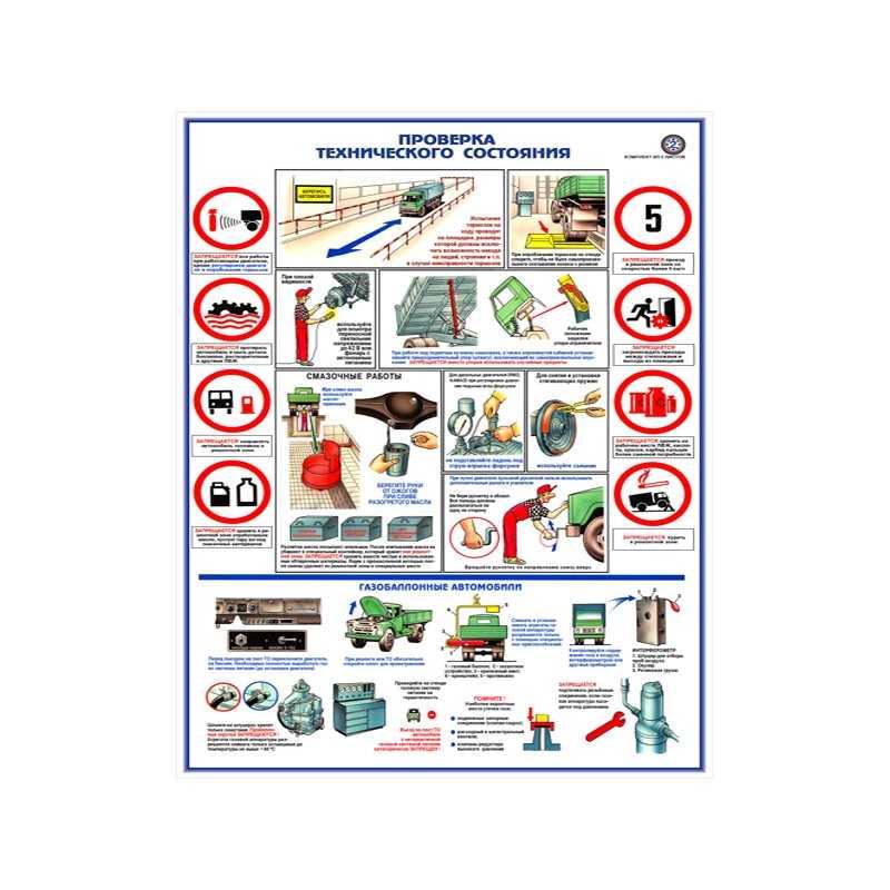 1.6. техника безопасности при обслуживании и ремонте автомобиля. советы автомеханика: техобслуживание, диагностика, ремонт