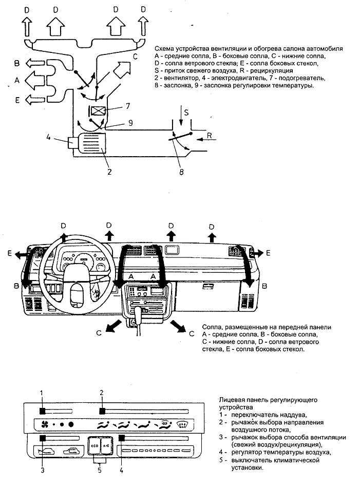 Радиатор охлаждения двигателя – устройство, работа, ремонт + видео » автоноватор