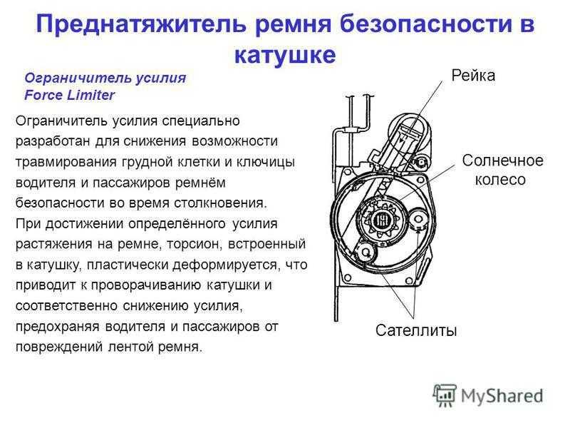 Обзор накладок на ремень безопасности, описание и разнообразие моделей