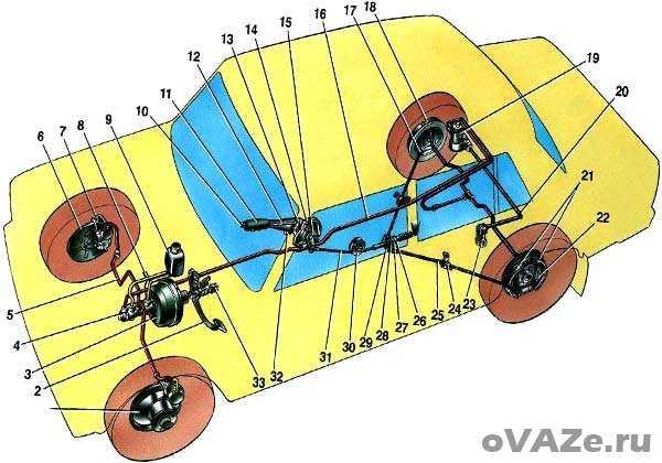 Схема тормозной системы. виды и принцип работы тормозной системы