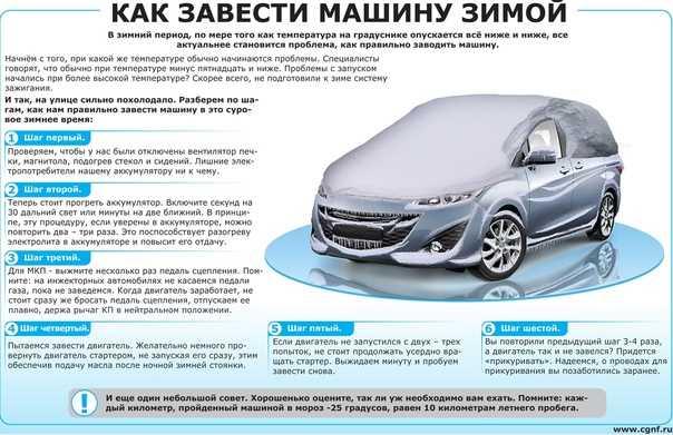 Подготовка машины после зимней стоянки | avtonauka.ru