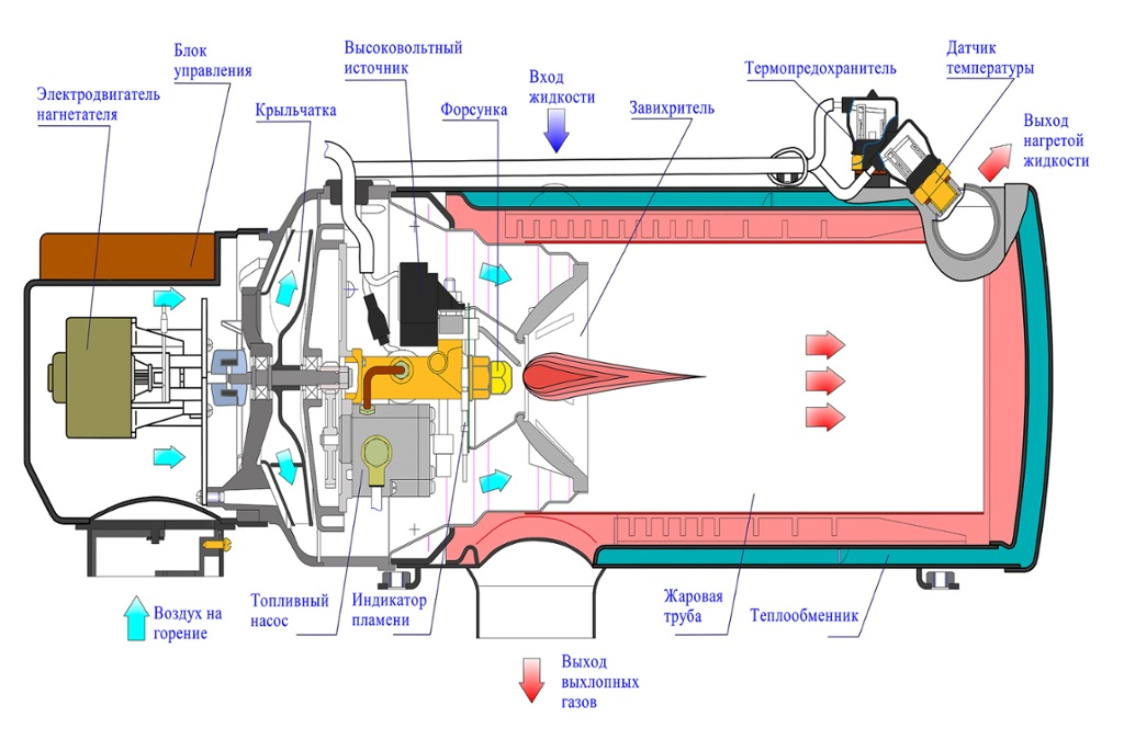 Как охладить салон автомобиля без кондиционера - полезные советы для водителей