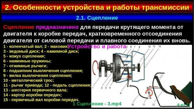 Ремонт ваз 2109 (лада самара) замена вилки и подшипника выключения сцепления