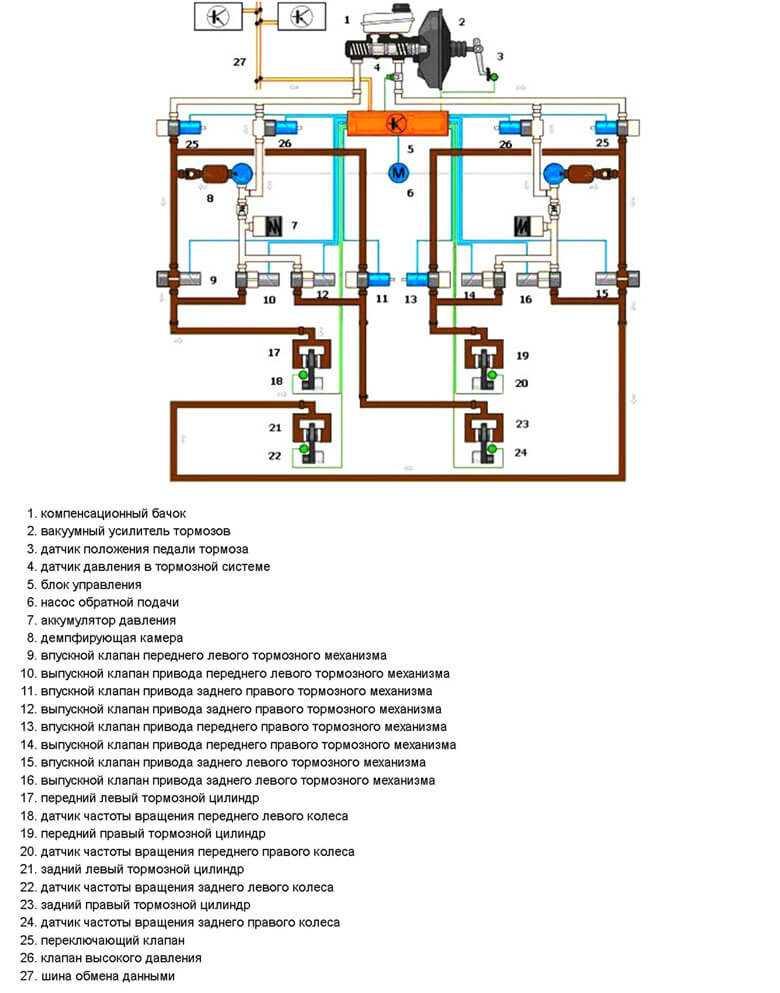 Как работает антипробуксовочная система автомобиля