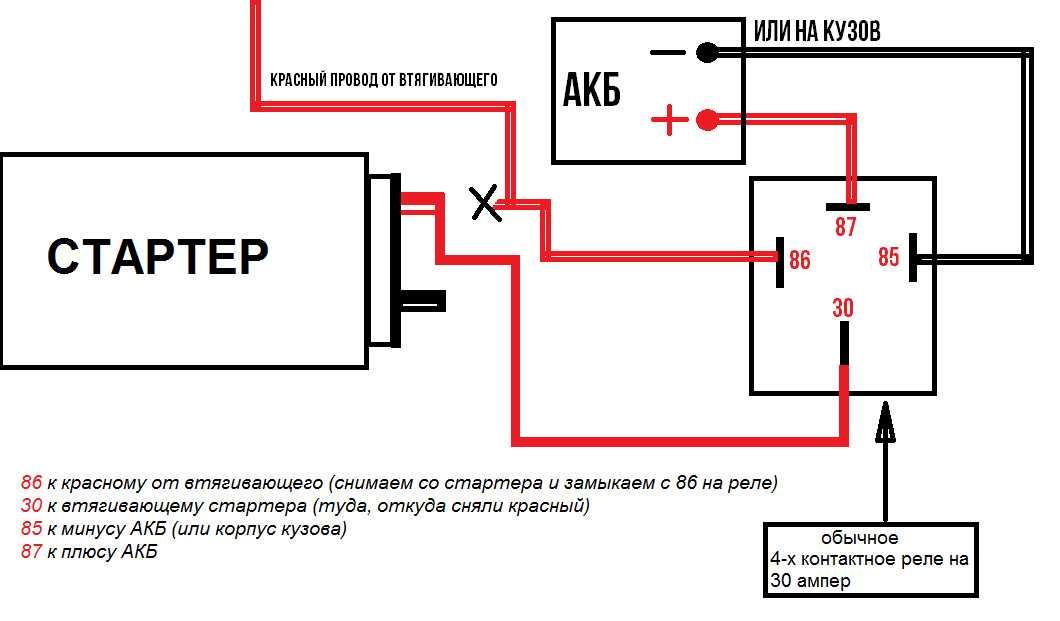 Сигнализация блокирует запуск двигателя— как быстро снять блокировку