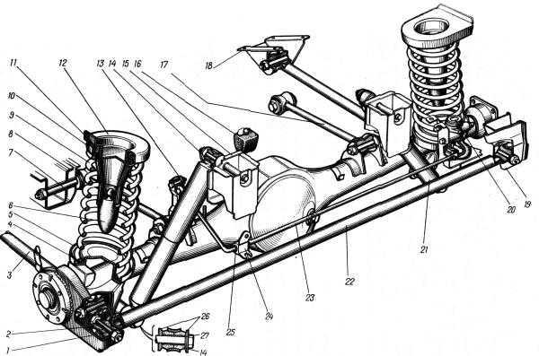 Устройство и принцип работы зависимой подвески