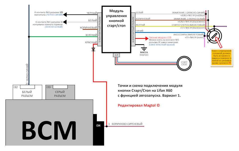Инструкция со схемой подключения противотуманных фар: как правильно установить и подключить противотуманки через реле своими руками