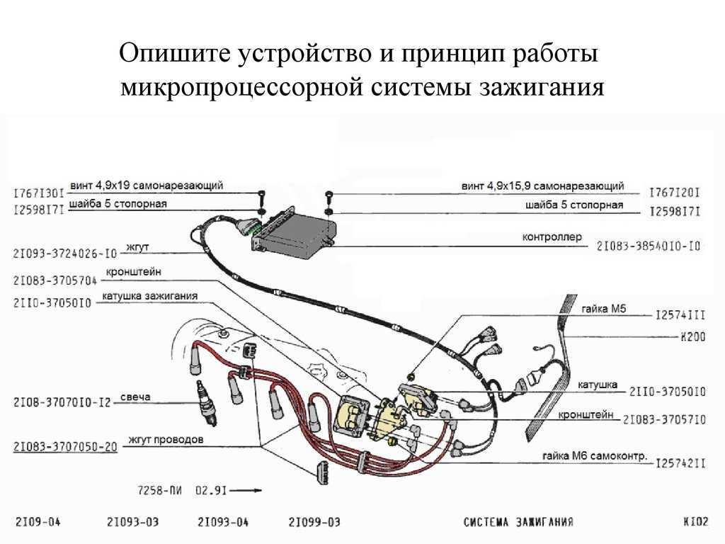 Ремонт генератора автомобиля своими руками, диагностика стартера грузовых и легковых автомобилей, стоимость