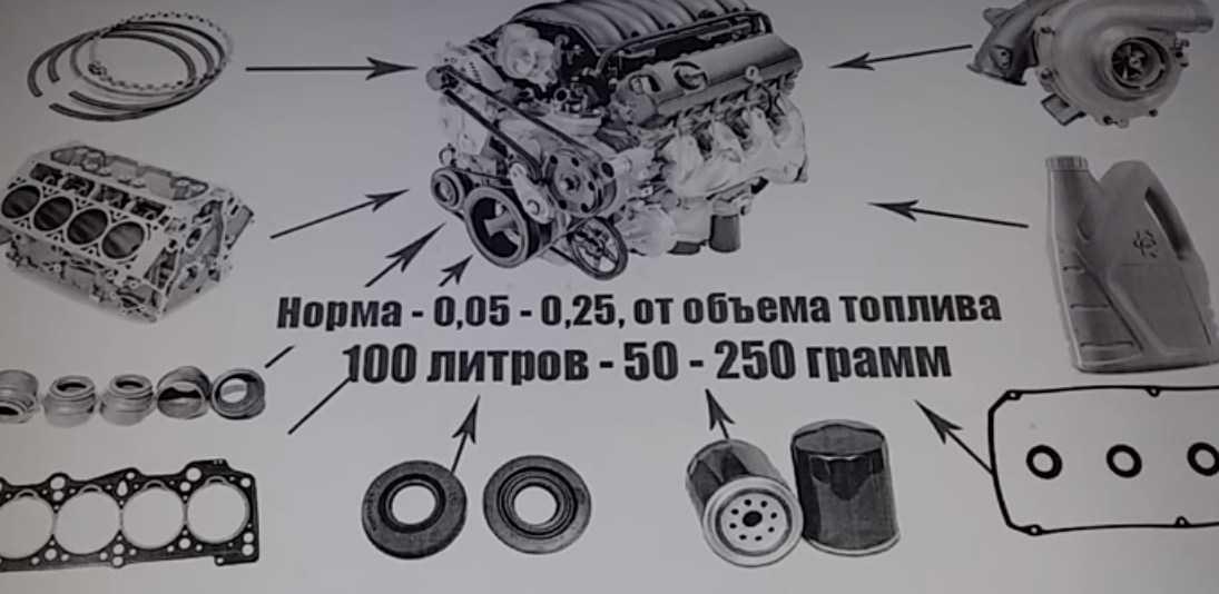 Большой расход масла в двигателе: возможные причины