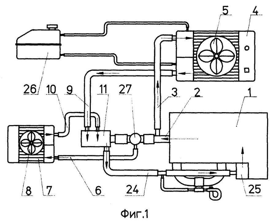 Схема, устройство и принцип работы системы охлаждения двигателя