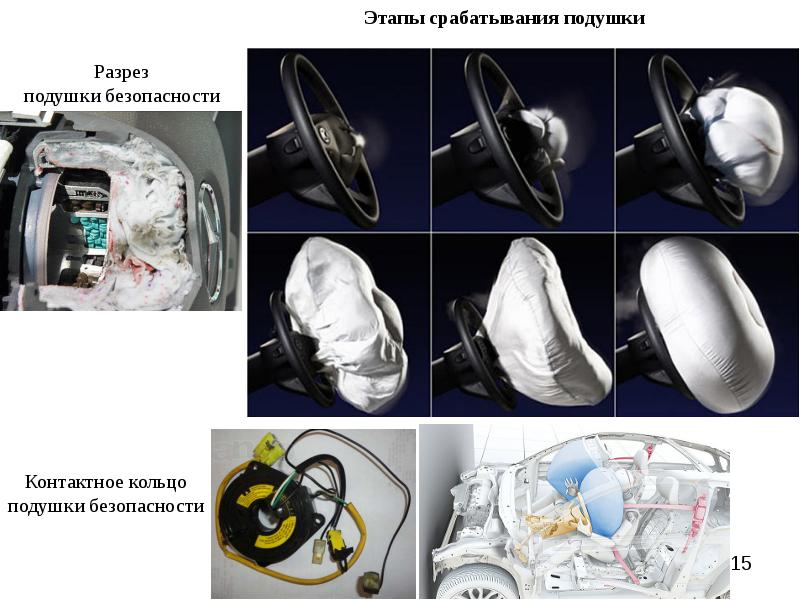 Безопасность автомобиля