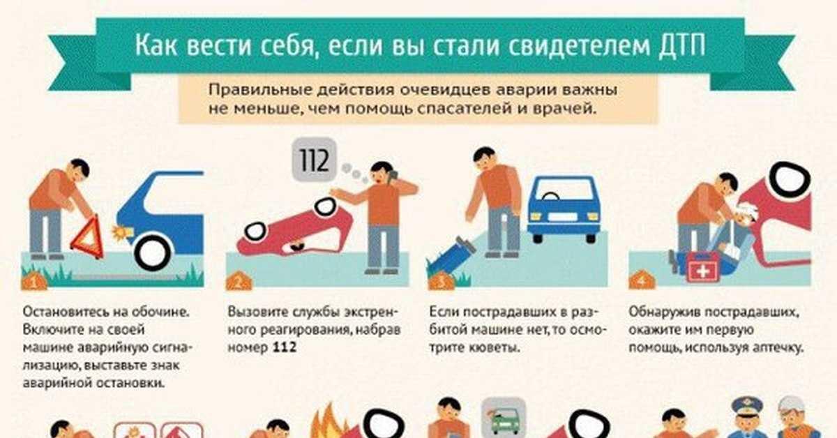 Поведение при автомобильной аварии: разбор ситуаций и ваши действия