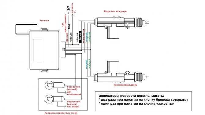 Распиновка блока комфорта приора контроллер электропакета (pdf)