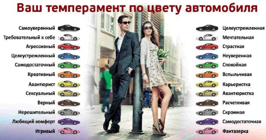 Мужчины на каких автомобилях привлекают внимание девушек?
