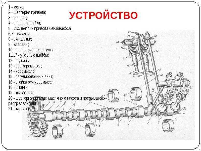 Замена ремня грм своими руками на 8 и 16 клапанах