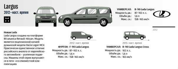Диагностика ходовой части автомобиля: обо всем по порядку