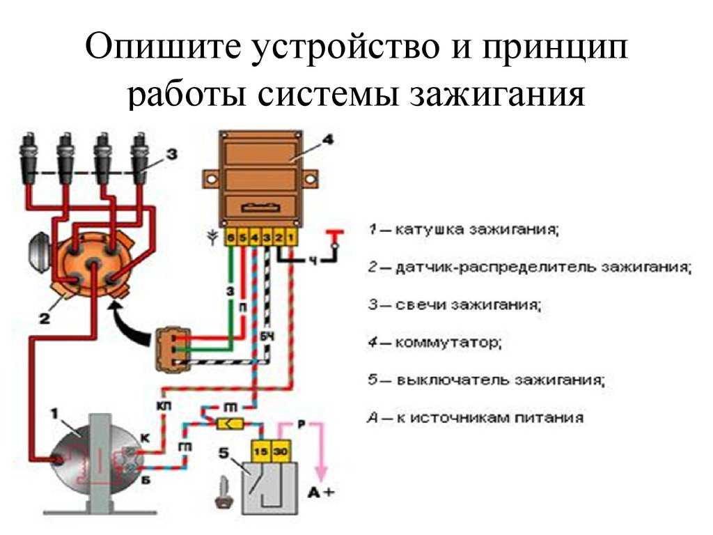 Диагностика и ремонт системы зажигания