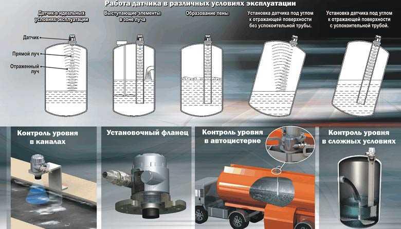 Схема подключения датчика бензина ваз 2106