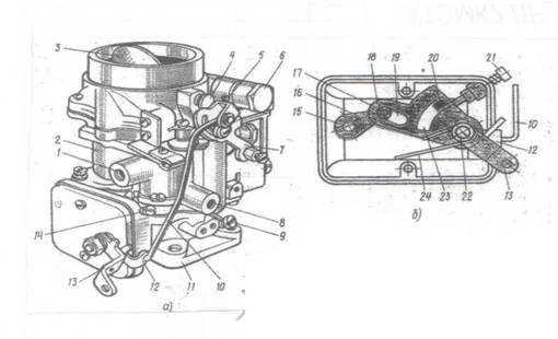Устройство карбюратора к126, регулировка и ремонт