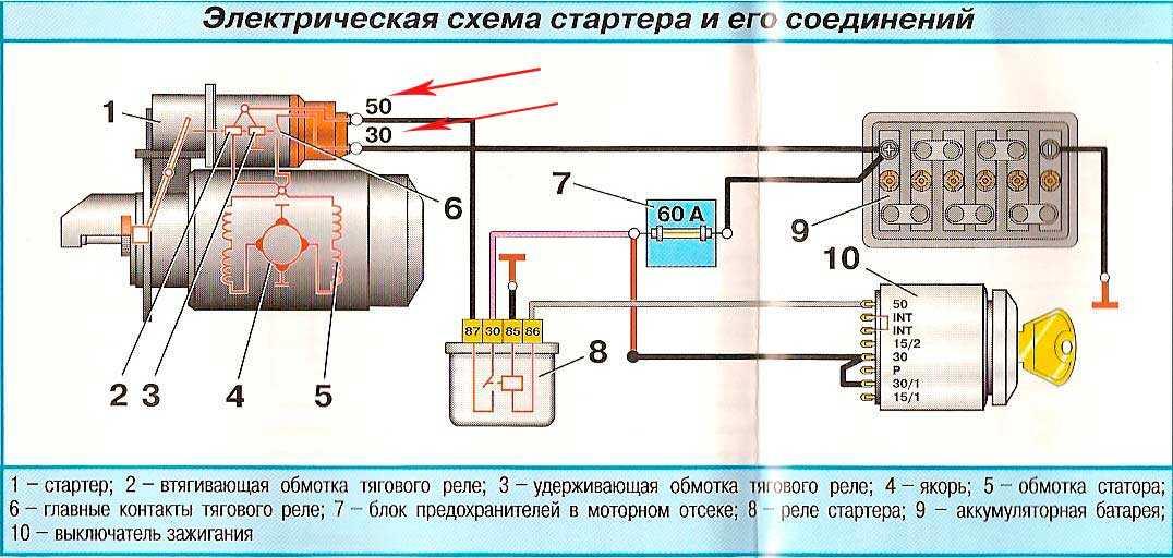 Схема блокировки стартера при работающем двигателе ваз 2107