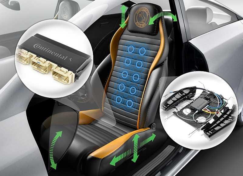 Интеллектуальная система доступа в автомобиль
