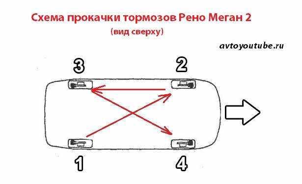 Как правильно прокачать тормоза с абс видео