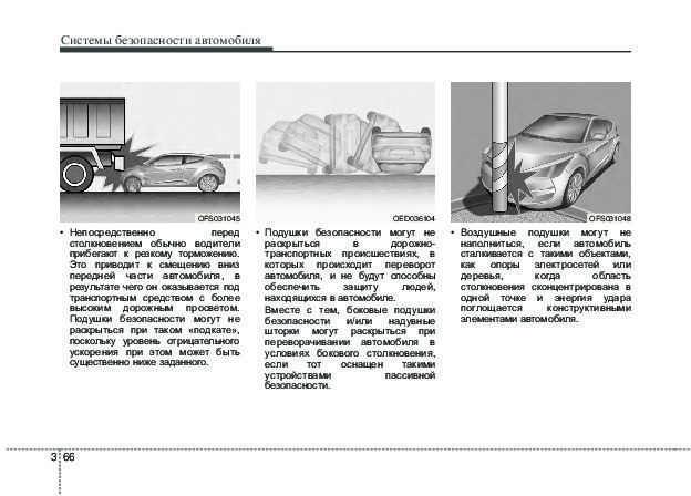 Системы активной и пассивной безопасности автомобиля