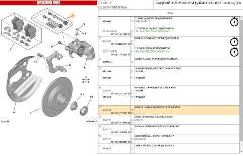 Тормозной суппорт: принцип работы, признаки неисправности, варианты ремонта