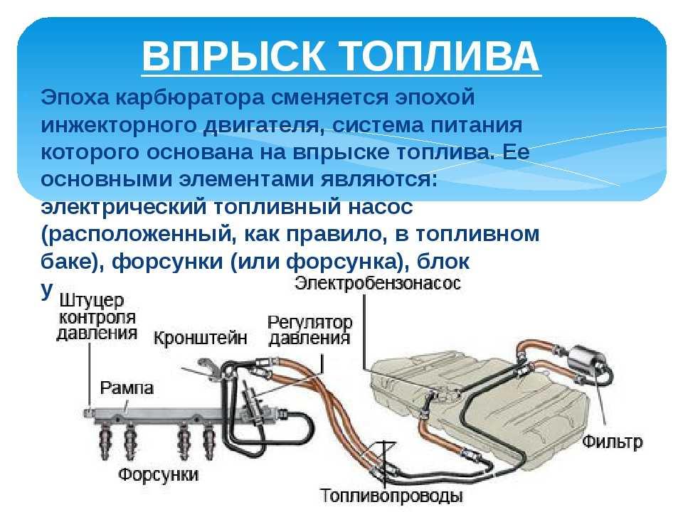 Работа форсунки инжектора - принцип действия форсунок в двигателе