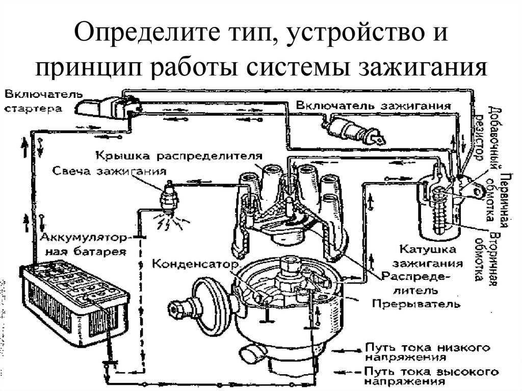 Ремонт элементов системы зажигания автомобиля